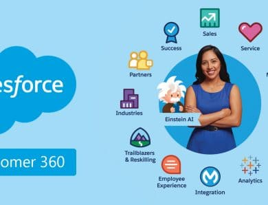 Salesforce Fırsatları
